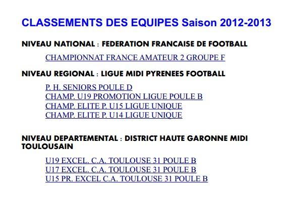 CLASSEMENTS DES EQUIPES Saison 2012-2013