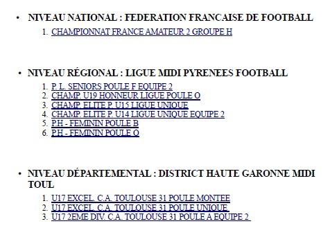 Classements des équipes Saison 2014-2015
